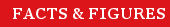 Information about the ship
